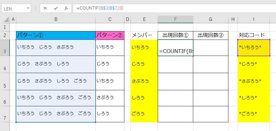 文字 エクセル カウント 同じ 【Excel】エクセルで同じ名前のカウントを行う方法【単語の出現回数】|モッカイ!