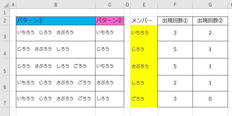 列 エクセル 抽出 文字 関数